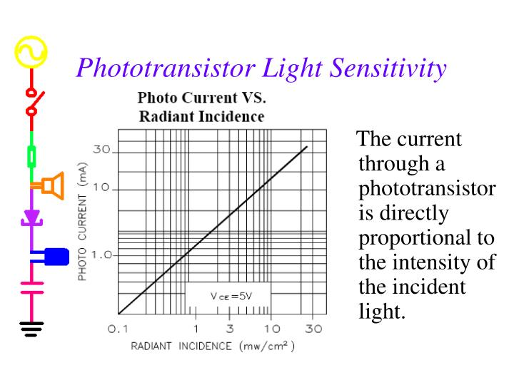 Phototransistor Light Sensitivity