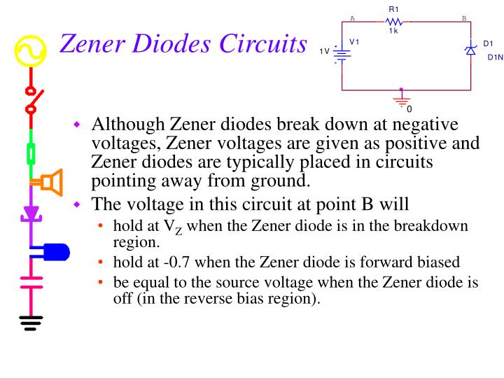 Zener Diodes Circuits