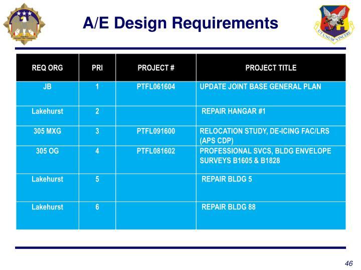 A/E Design Requirements