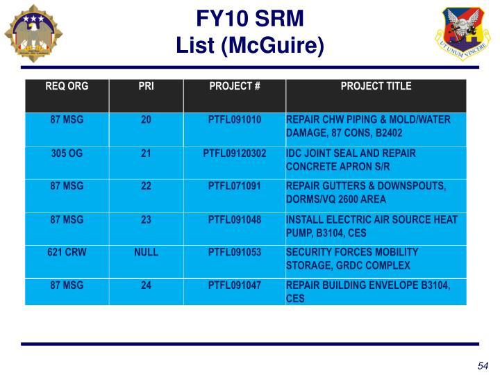FY10 SRM