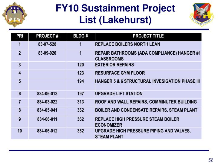 FY10 Sustainment Project