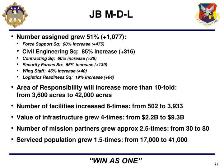 JB M-D-L