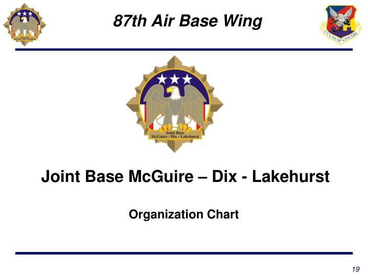 Joint Base McGuire – Dix - Lakehurst