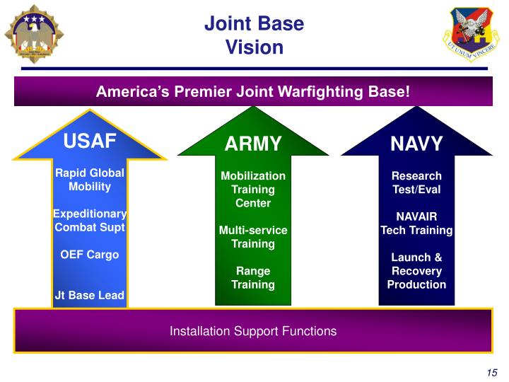 Joint Base