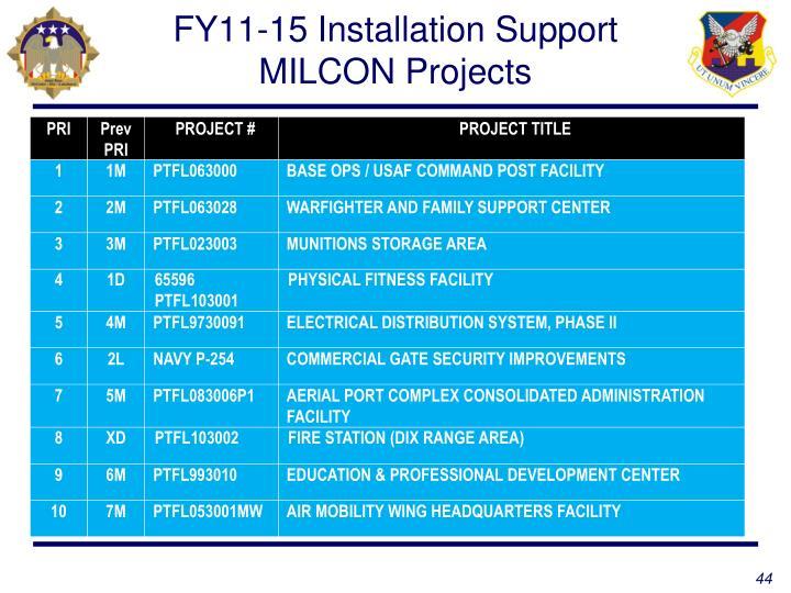 FY11-15 Installation Support