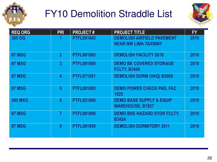 FY10 Demolition Straddle List