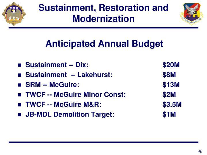 Sustainment, Restoration and Modernization