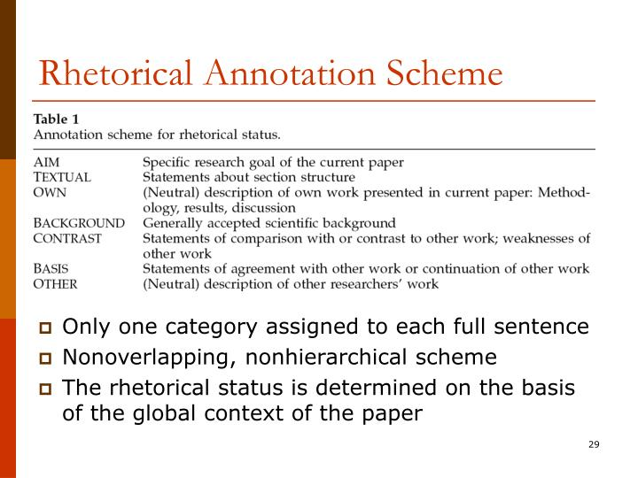 Rhetorical Annotation Scheme