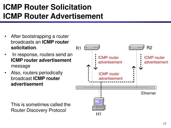 ICMP Router Solicitation