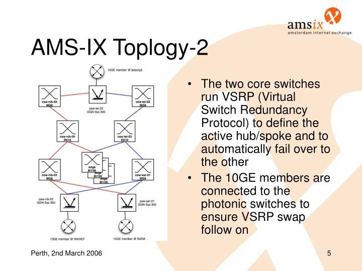 AMS-IX Toplogy-2
