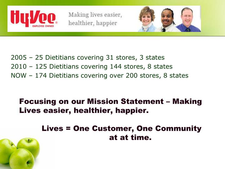 2005 – 25 Dietitians covering 31 stores, 3 states
