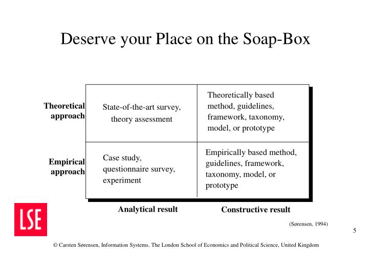 Deserve your Place on the Soap-Box