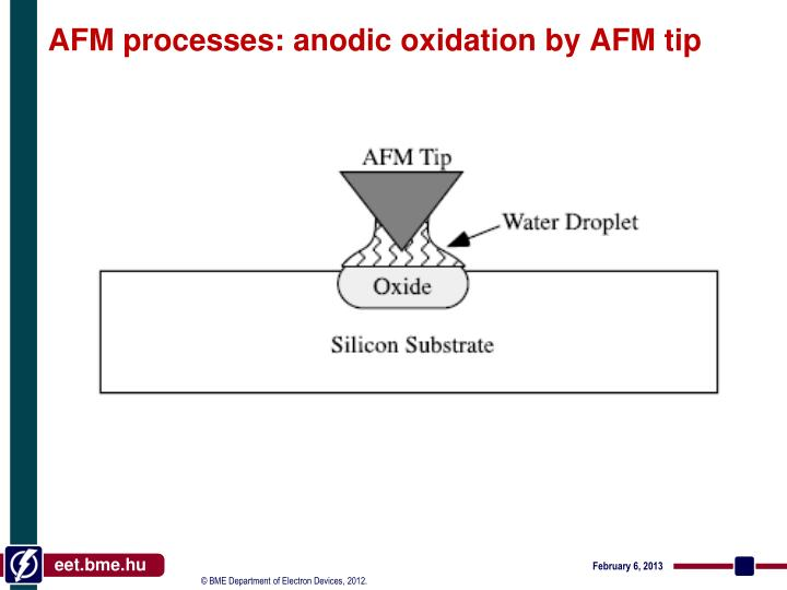 AFM processes: anodic oxidation by AFM tip