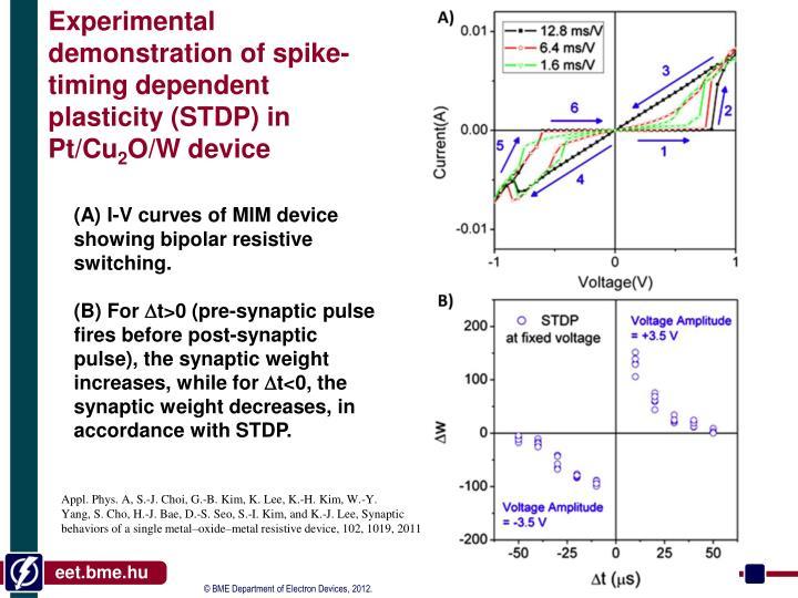 Experimental demonstration of spike-timing dependent