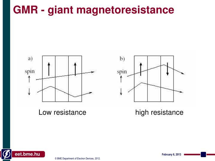 GMR - giant magnetoresistance