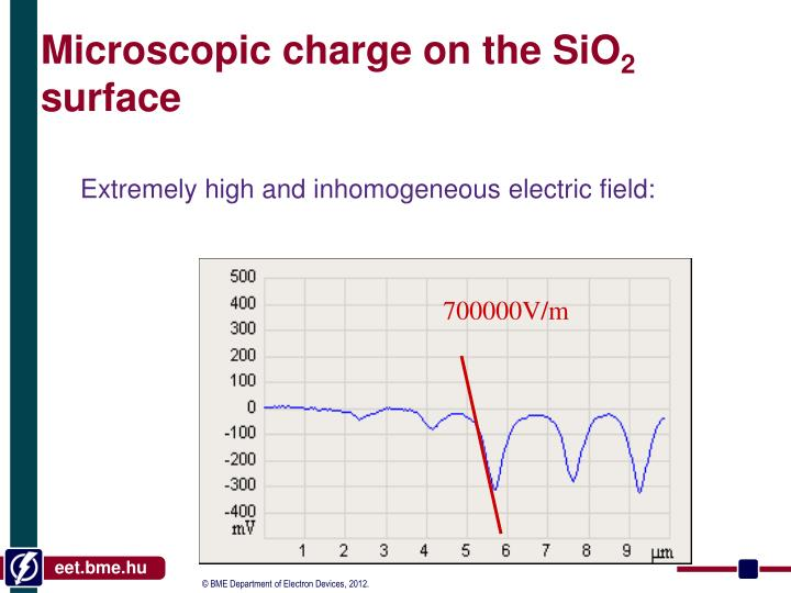 Microscopic charge on the SiO