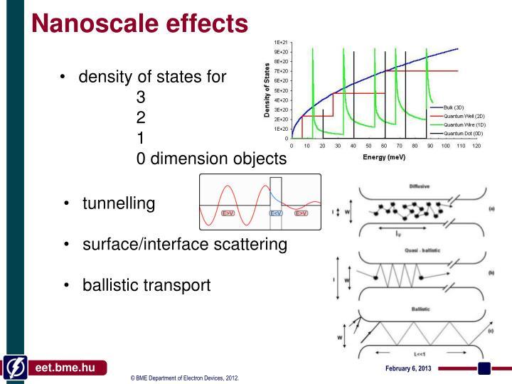 Nanoscale effects