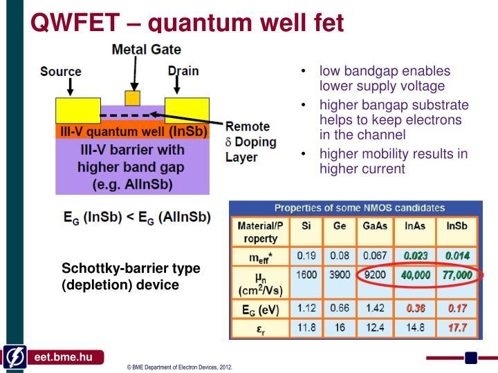 QWFET – quantum well fet