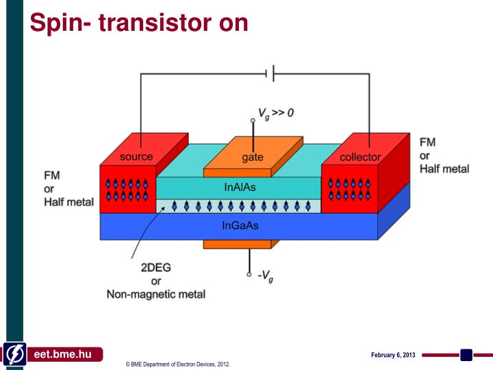 Spin- transistor on