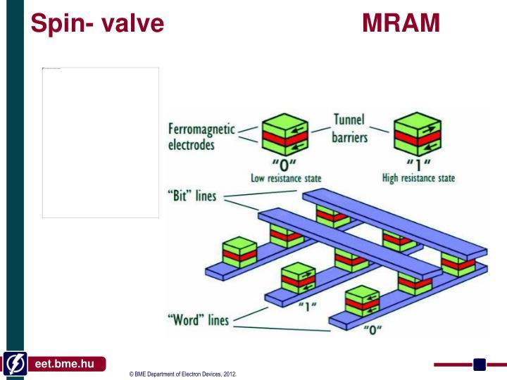 Spin- valve                            MRAM