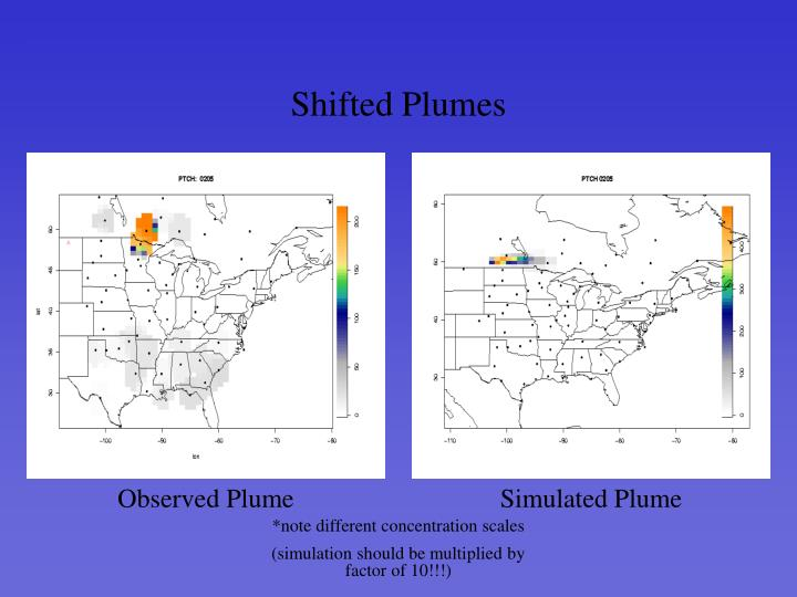 Shifted Plumes