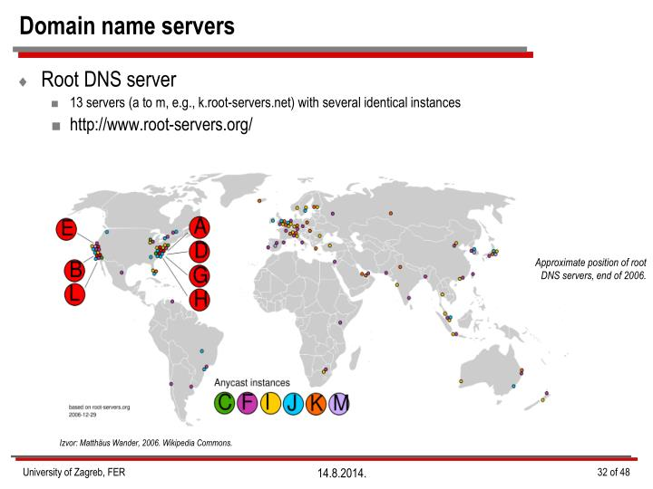 Domain name servers