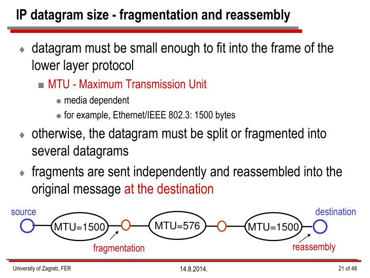 IP datagram size - fragmentation and reassembly