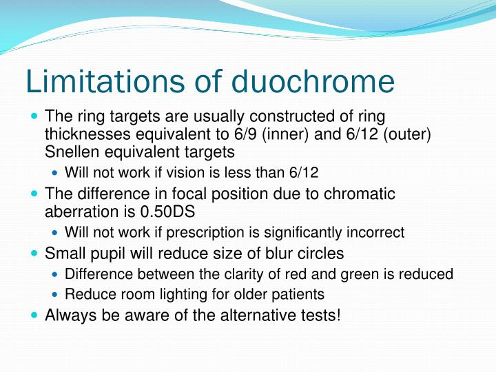 Limitations of duochrome