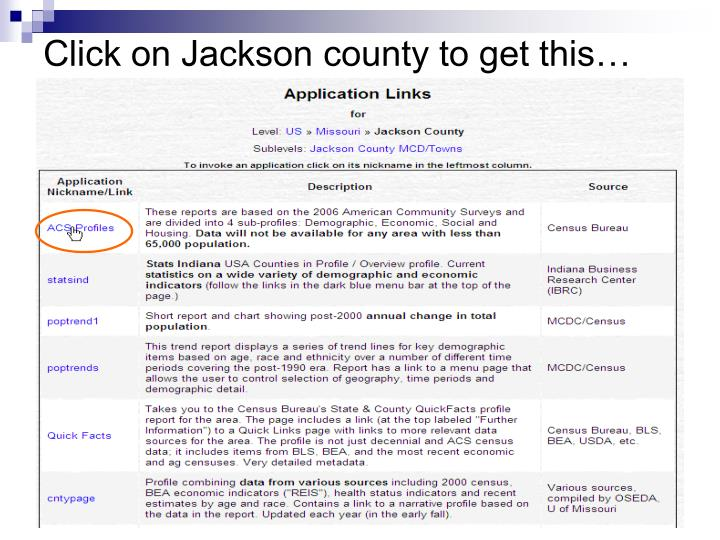 Click on Jackson county to get this…