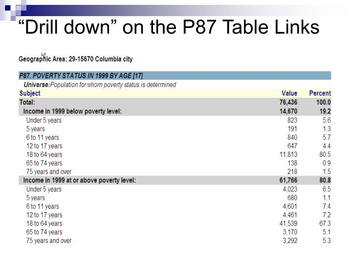 """Drill down"" on the P87 Table Links"