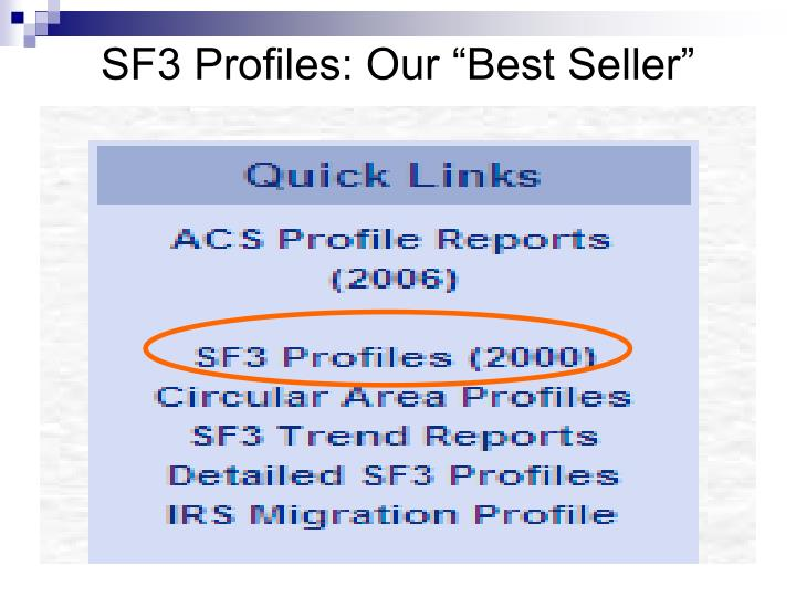 "SF3 Profiles: Our ""Best Seller"""