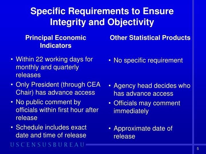 Specific Requirements to Ensure Integrity and Objectivity