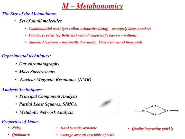 M – Metabonomics
