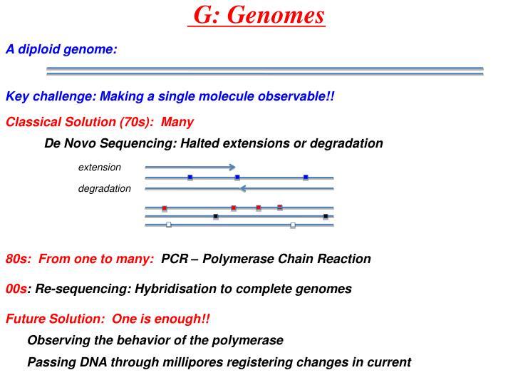 G: Genomes