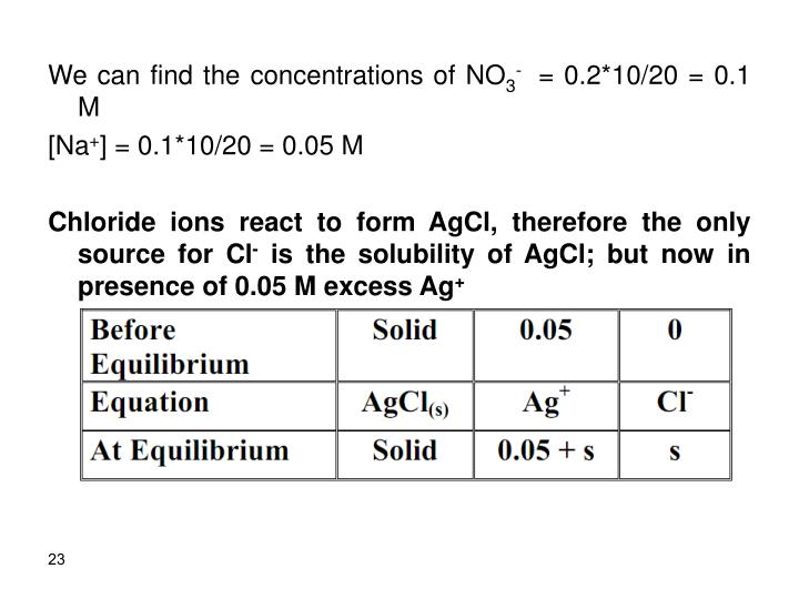 We can find the concentrations of NO