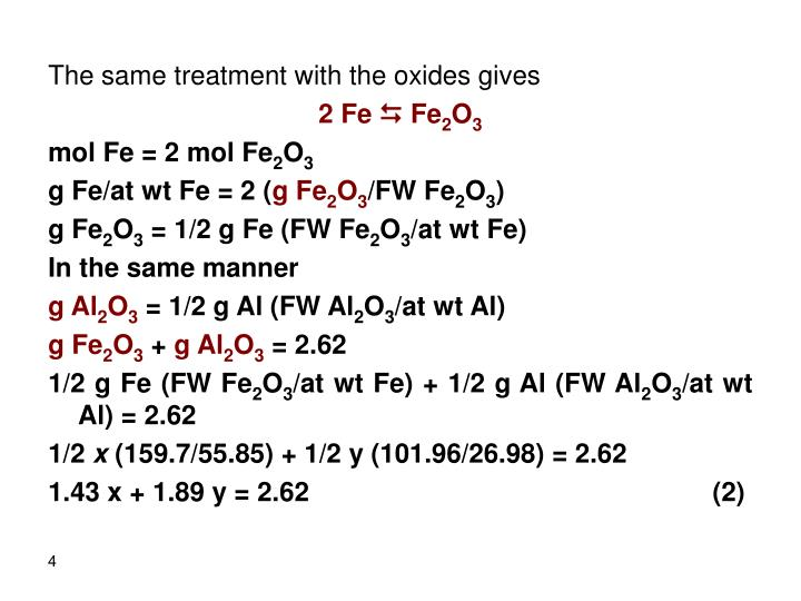 The same treatment with the oxides gives
