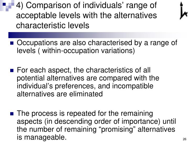 4) Comparison of individuals' range of acceptable levels with the alternatives characteristic levels