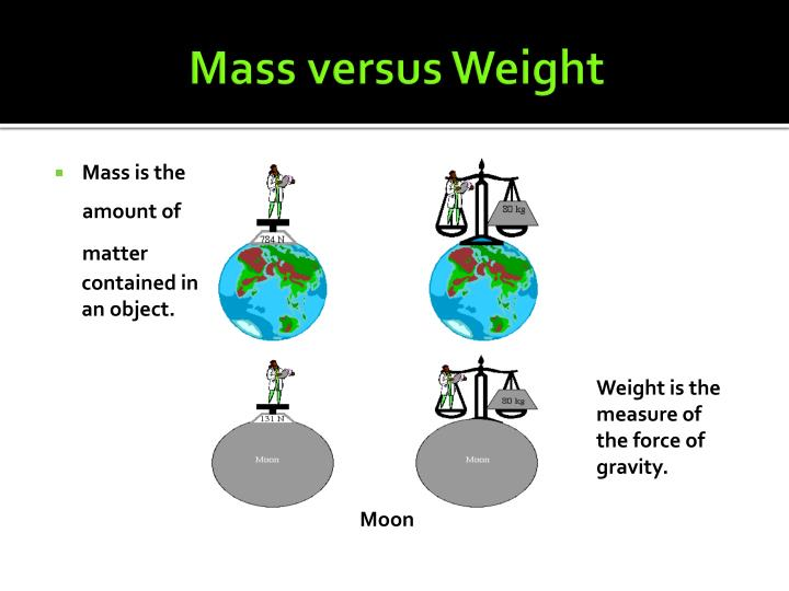 mass and weight relationship on earth