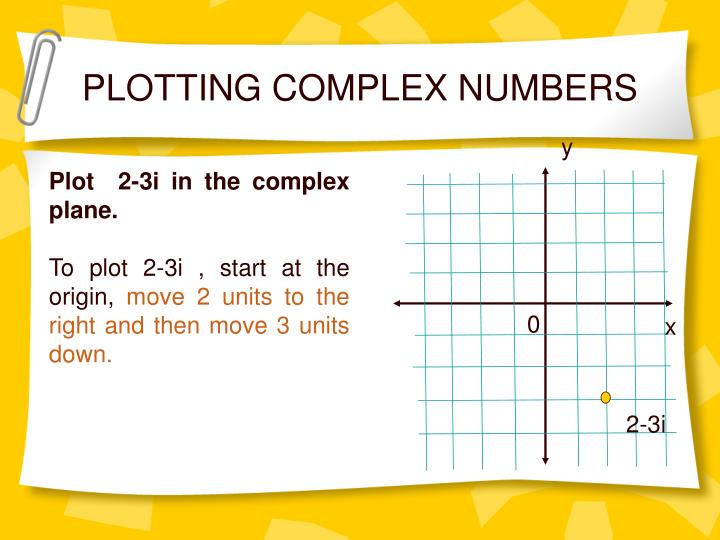PLOTTING COMPLEX NUMBERS