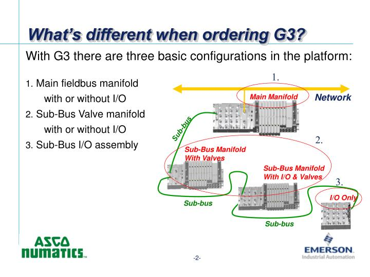 What's different when ordering G3?