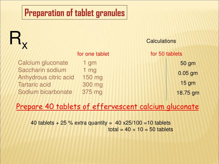 Preparation of tablet granules