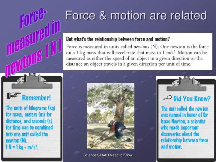 Force-