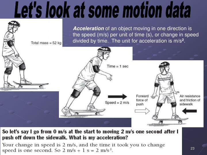 Let's look at some motion data