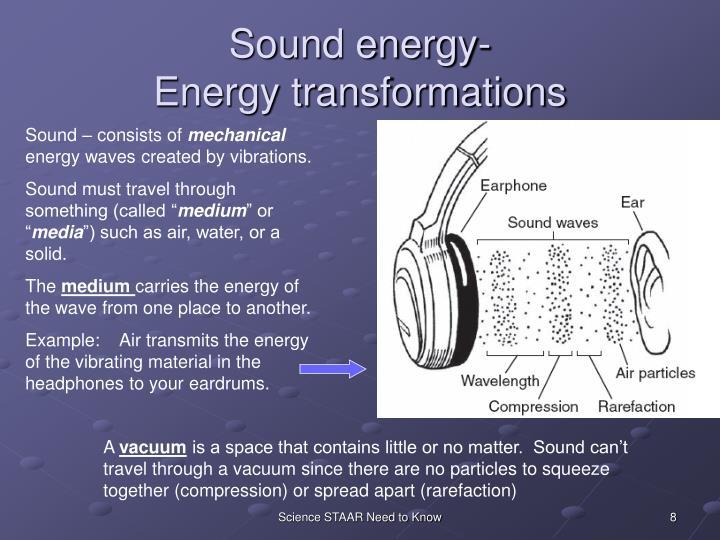Sound energy-