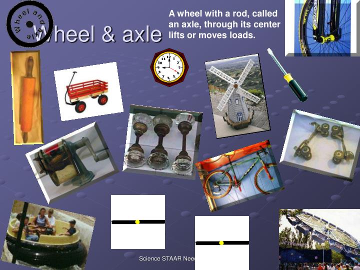 A wheel with a rod, called an axle, through its center lifts or moves loads.
