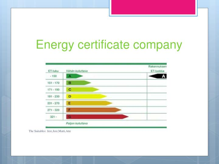 Energy certificate company
