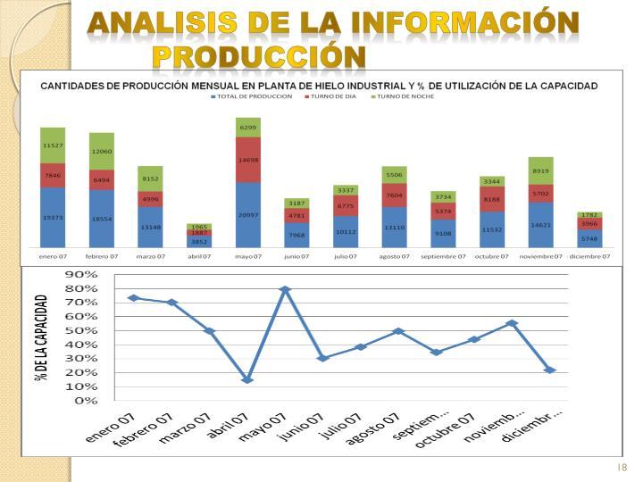 ANALISIS DE LA INFORMACIÓN