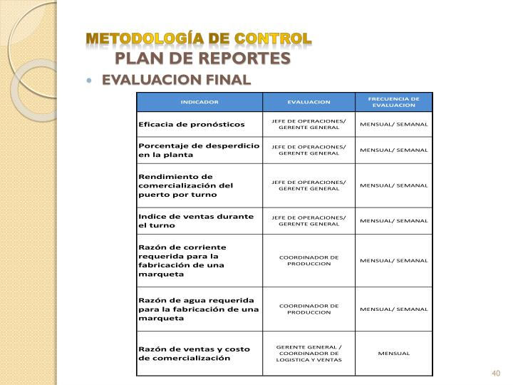 METODOLOGÍA DE CONTROL