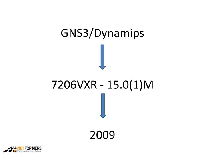 GNS3/