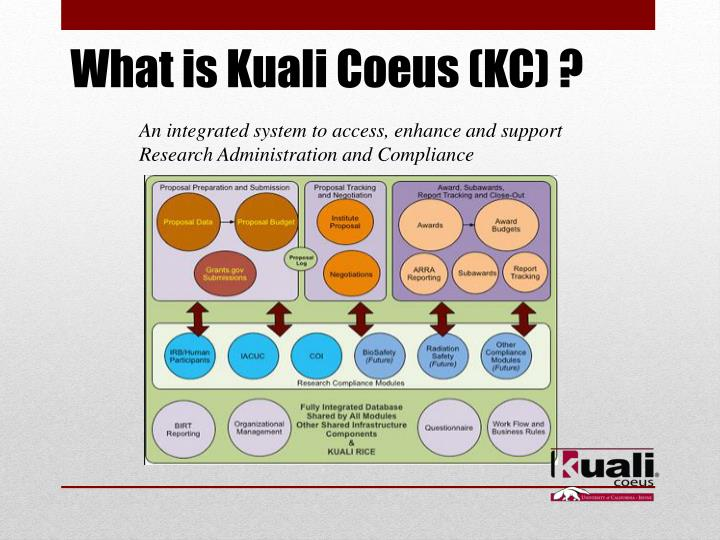 What is Kuali Coeus (KC) ?